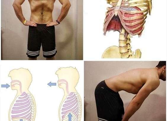 Abdominales hipopresivos: